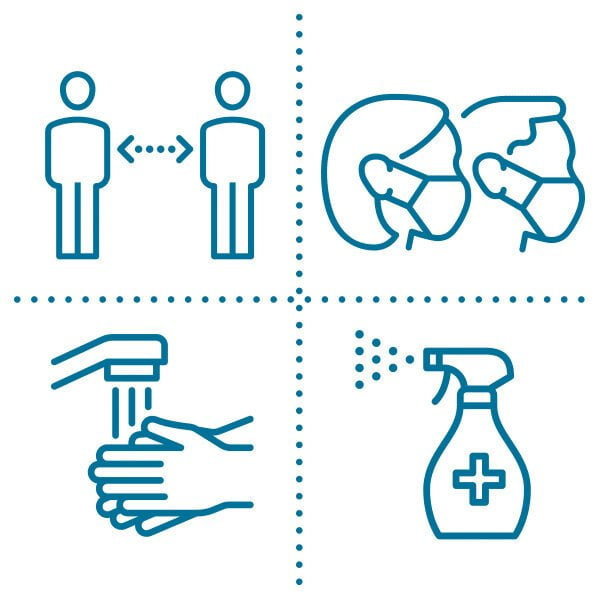 Symbols for covid sanitation
